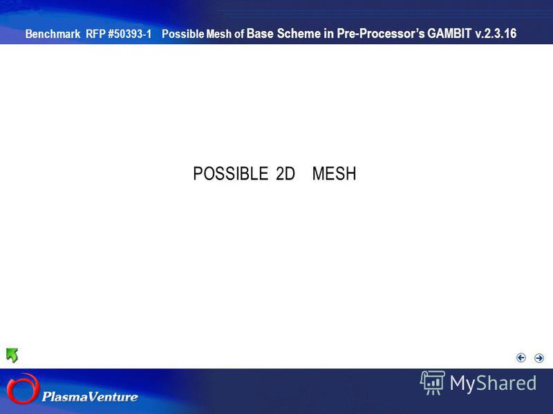 The purpose researches POSSIBLE 2D MESH Benchmark RFP #50393-1 Possible Mesh of Base Scheme in Pre-Processors GAMBIT v.2.3.16