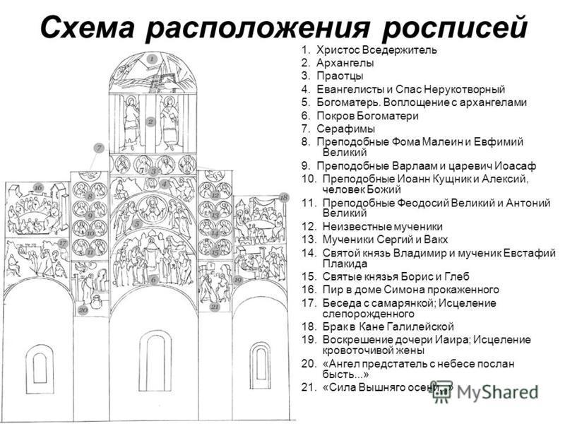 В главном храме бывшего Ферапонтова мужского монастыря, соборе Рождества Богородицы, находятся росписи, созданные в 1502 году знаменитым московским художником Дионисием и сохранившиеся без обновлений до нашего времени. Чудом сохранившаяся, стенопись