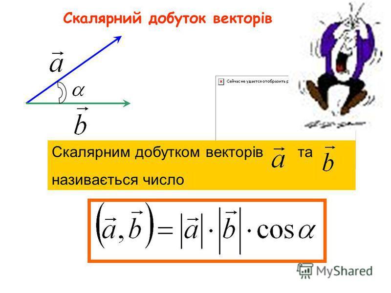 Скалярний добуток векторів Скалярним добутком векторів та називається число