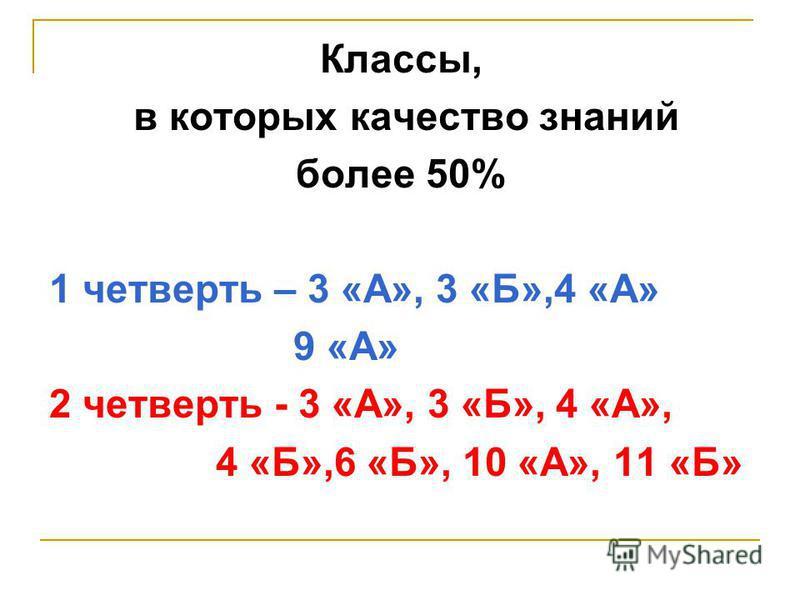Классы, в которых качество знаний более 50% 1 четверть – 3 «А», 3 «Б»,4 «А» 9 «А» 2 четверть - 3 «А», 3 «Б», 4 «А», 4 «Б»,6 «Б», 10 «А», 11 «Б»