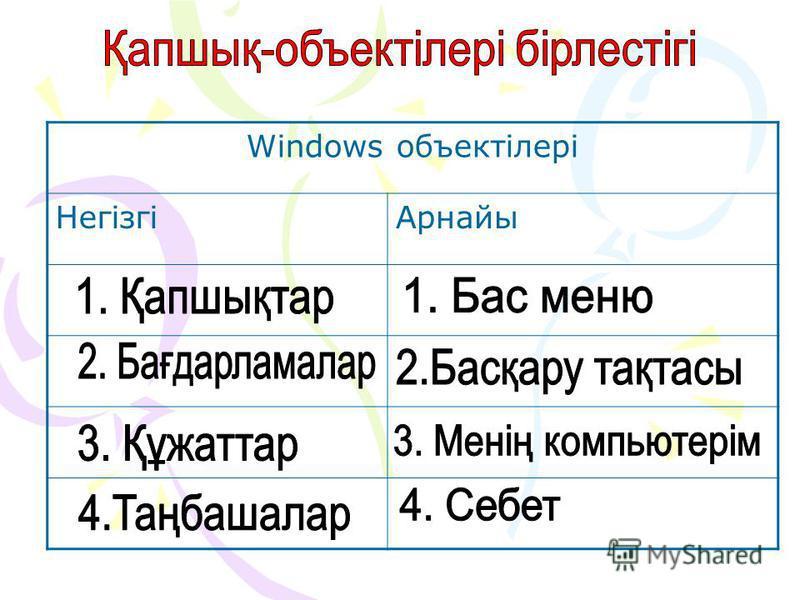 Windows объектілері НегізгіАрнайы