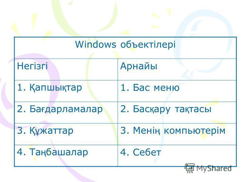 Windows объектілері НегізгіАрнайы 1. Қ апшы қ тар1. Бас меню 2. Ба ғ дарламалар2. Бас қ ару та қ тасы 3. Құ жаттар3. Мені ң компьютерім 4. Та ң башалар4. Себет