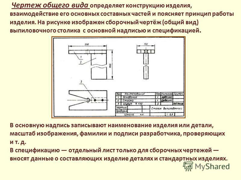 Чертеж общего вида определяет конструкцию изделия, взаимодействие его основных составных частей и поясняет принцип работы изделия. На рисунке изображен сборочный чертёж (общий вид) выпиловочного столика с основной надписью и спецификацией. В основную