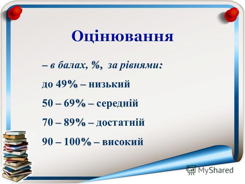 – %, : – в балах, %, за рівнями: % – до 49% – низький – % – 50 – 69% – середній – % – 70 – 89% – достатній – % – 90 – 100% – високий
