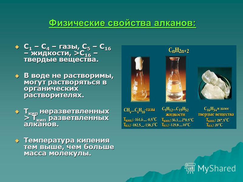 Физические свойства алканов: Физические свойства алканов: С 1 – С 4 – газы, С 5 – С 16 – жидкости, >C 16 – твердые вещества. С 1 – С 4 – газы, С 5 – С 16 – жидкости, >C 16 – твердые вещества. В воде не растворимы, могут растворяться в органических ра