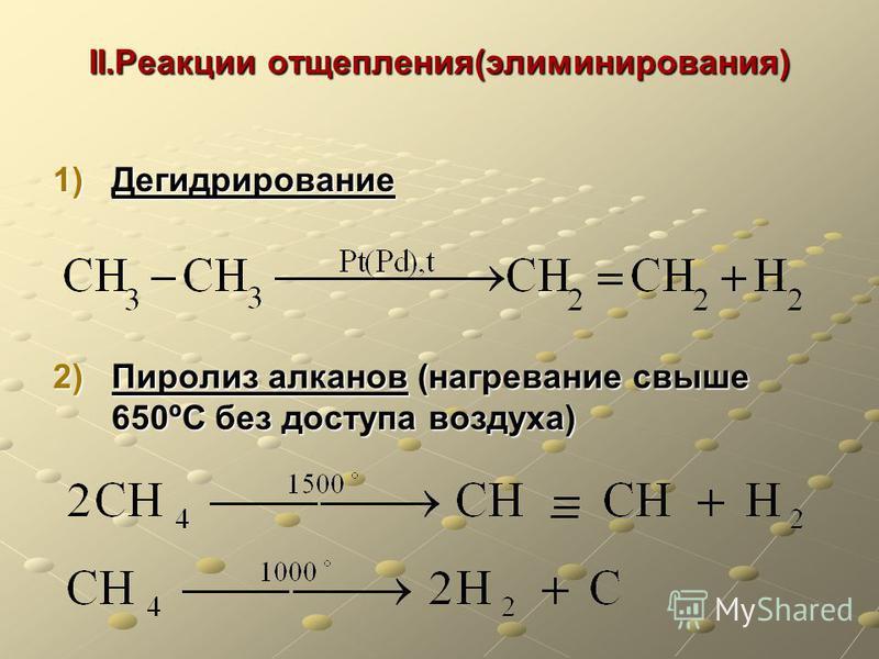 ІІ.Реакции отщепления(элиминирования) 1)Дегидрирование 2)Пиролиз алканов (нагревание свыше 650ºС без доступа воздуха)