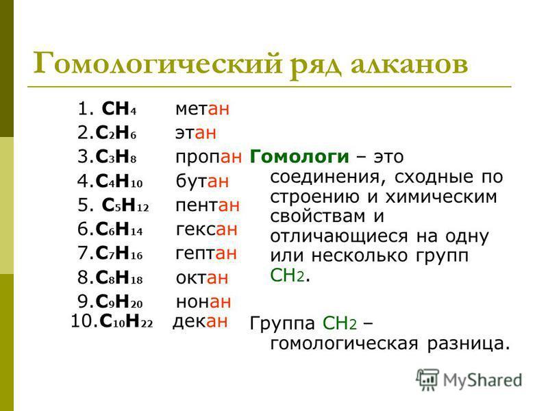 Гомологический ряд алканов 1. CH 4 метан 2. C 2 H 6 этан 3. C 3 H 8 пропан 4. C 4 H 10 бутан 5. C 5 H 12 пентан 6. C 6 H 14 гексан 7. C 7 H 16 гептан 8. C 8 H 18 октан 9. C 9 H 20 нонан 10. C 10 H 22 декан Гомологи – это соединения, сходные по строен