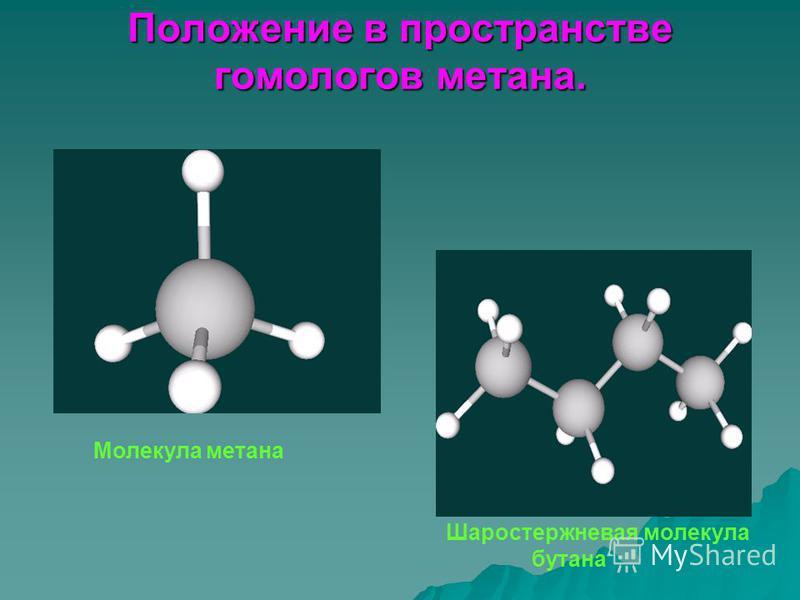 Положение в пространстве гомологов метана. Шаростержневая молекула бутана Молекула метана