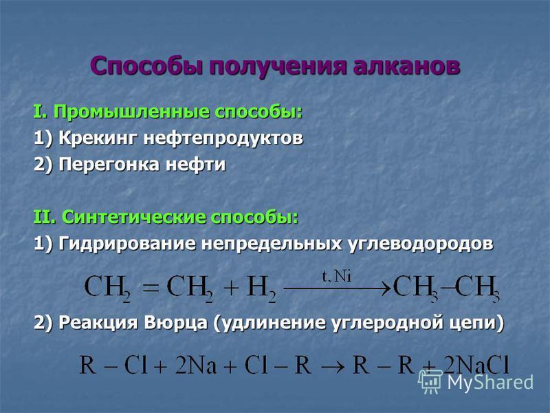 Способы получения алканов І. Промышленные способы: 1) Крекинг нефтепродуктов 2) Перегонка нефти ІІ. Синтетические способы: 1) Гидрирование непредельных углеводородов 2) Реакция Вюрца (удлинение углеродной цепи)