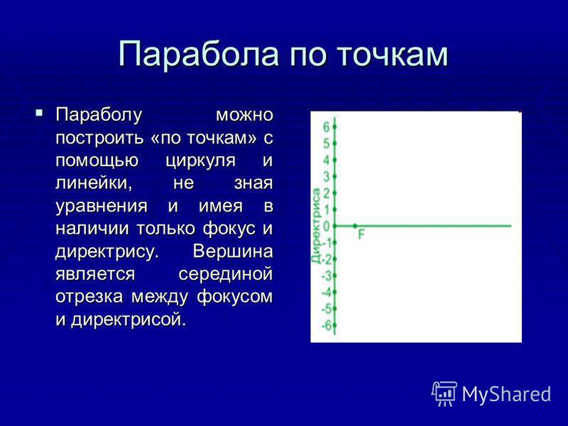 Парабола по точкам Параболу можно построить «по точкам» с помощью циркуля и линейки, не зная уравнения и имея в наличии только фокус и директрису. Вершина является серединой отрезка между фокусом и директрисой. Параболу можно построить «по точкам» с