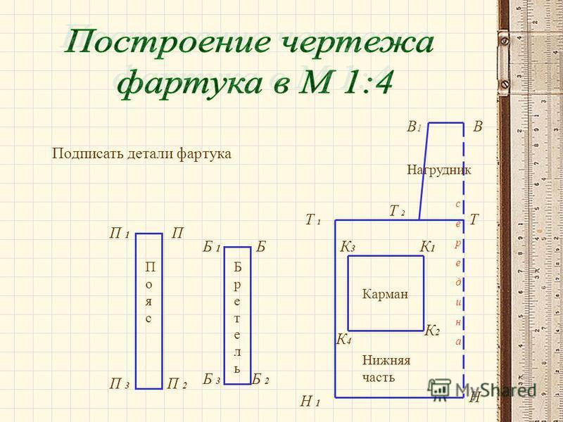Т 1Т 1 В Т Н В1В1 Т 2Т 2 Н 1 К1К1 К2К2 К3К3 К4К4 ПП 1 П 2 П 3 ББ 1 Б 2 Б 3 с е р е д и н а Нижняя часть Карман Нагрудник П о я с Б р е т е л ь Подписать детали фартука