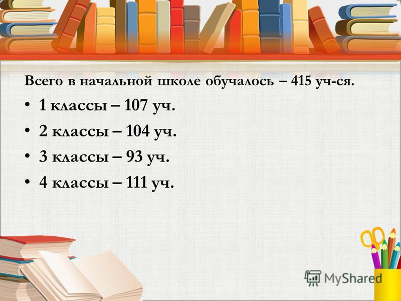 Всего в начальной школе обучалось – 415 уч-ся. 1 классы – 107 уч. 2 классы – 104 уч. 3 классы – 93 уч. 4 классы – 111 уч.