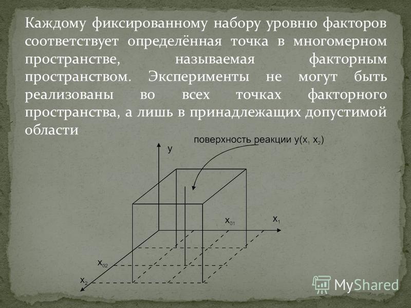Каждому фиксированному набору уровню факторов соответствует определённая точка в многомерном пространстве, называемая факторным пространством. Эксперименты не могут быть реализованы во всех точках факторного пространства, а лишь в принадлежащих допус