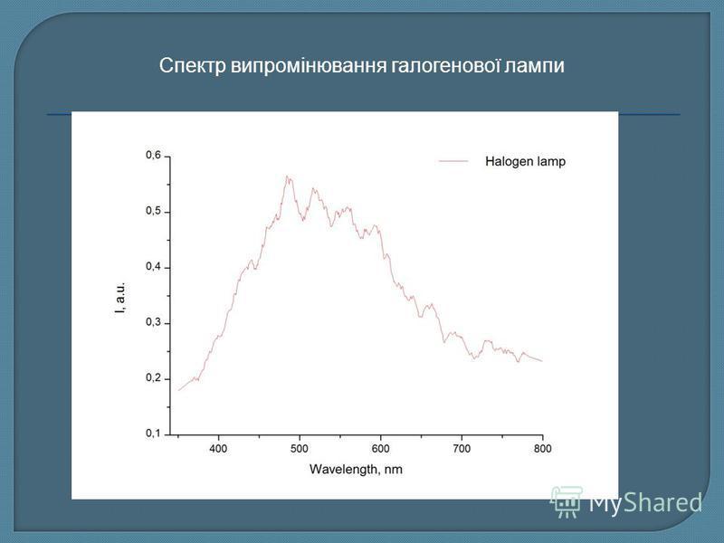 Спектр випромінювання галогенової лампи