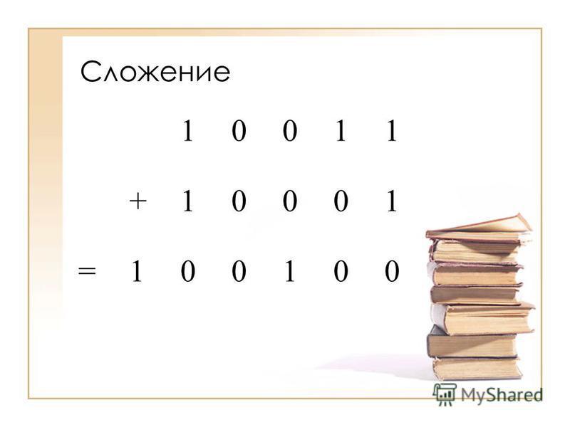 Сложение 10011 +10001 =100100