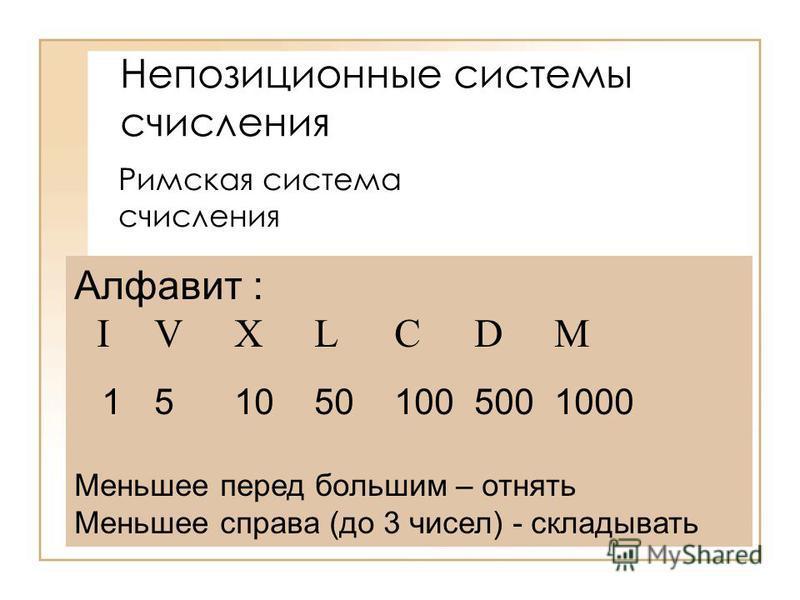 Непозиционные системы счисления Римская система счисления Алфавит : I VXLCDM 1510501005001000 Меньшее перед большим – отнять Меньшее справа (до 3 чисел) - складывать