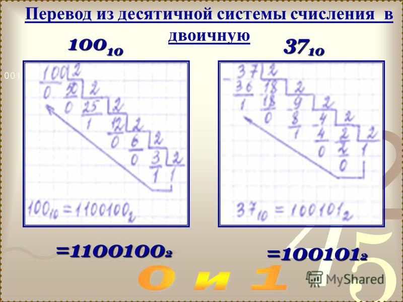 100 10 100 10 37 10 =1100100 2 =100101 2 Перевод из десятичной системы счисления в двоичную