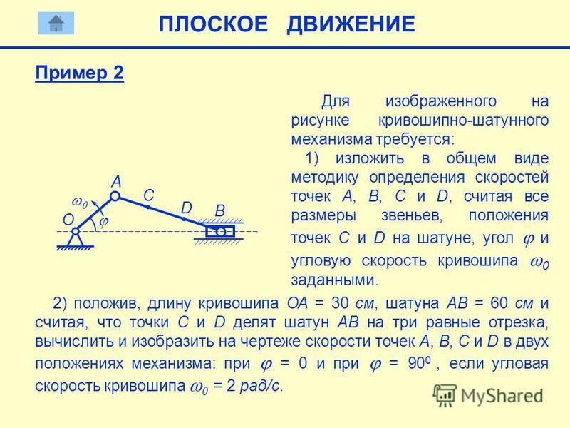B О А C D Пример 2 Для изображенного на рисунке кривошипно-шатунного механизма требуется: 1) изложить в общем виде методику определения скоростей точек А, В, С и D, считая все размеры звеньев, положения точек С и D на шатуне, угол и угловую скорость