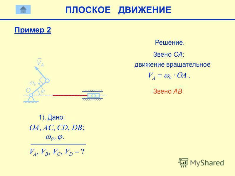 О 1). Дано: ОА, AC, CD, DB; V A, V B, V C, V D – ? Решение. Звено ОА: движение вращательное VАVА V А = o · ОА. Звено AB: ПЛОСКОЕ ДВИЖЕНИЕ,. Пример 2