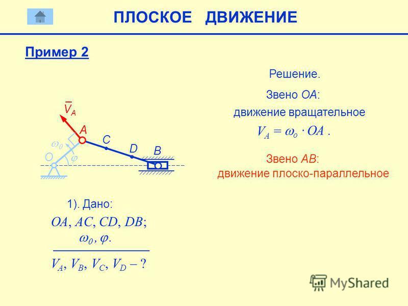 VАVА О D B C 1). Дано: ОА, AC, CD, DB; V A, V B, V C, V D – ? Решение. Звено ОА: А движение вращательное V А = o · ОА. Звено AB: движение плоско-параллельное ПЛОСКОЕ ДВИЖЕНИЕ,. Пример 2