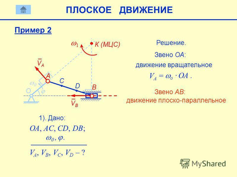 VАVА О D B C 1). Дано: ОА, AC, CD, DB; V A, V B, V C, V D – ? Решение. Звено ОА: А движение вращательное V А = o · ОА. Звено AB: движение плоско-параллельное К (МЦС) 1 VВVВ ПЛОСКОЕ ДВИЖЕНИЕ,. Пример 2