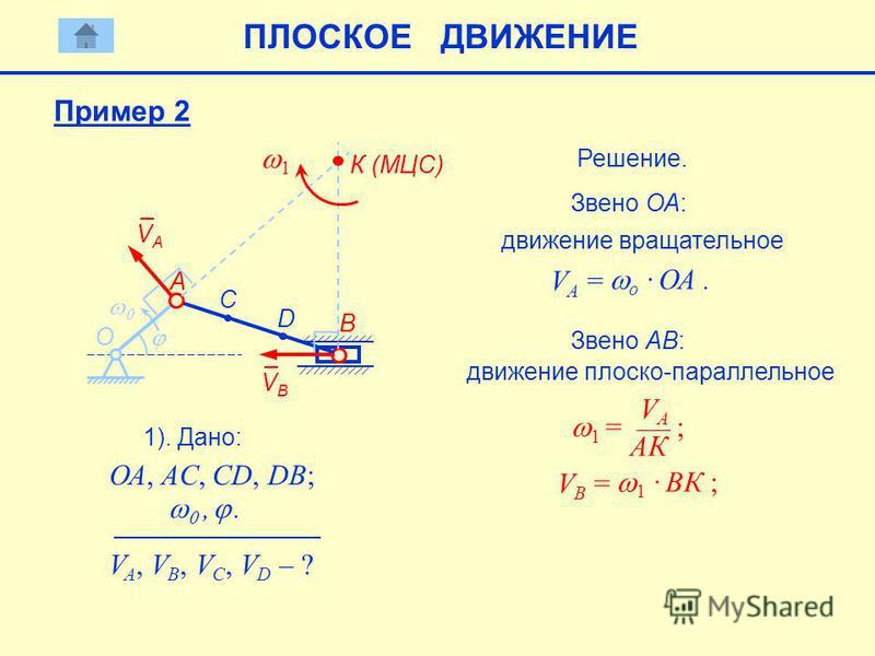 VАVА О D B C 1). Дано: ОА, AC, CD, DB; V A, V B, V C, V D – ? Решение. Звено ОА: А движение вращательное V А = o · ОА. Звено AB: движение плоско-параллельное К (МЦС) 1 VВVВ 1 = VА VА АК ; V В = 1 · BК ; ПЛОСКОЕ ДВИЖЕНИЕ,. Пример 2