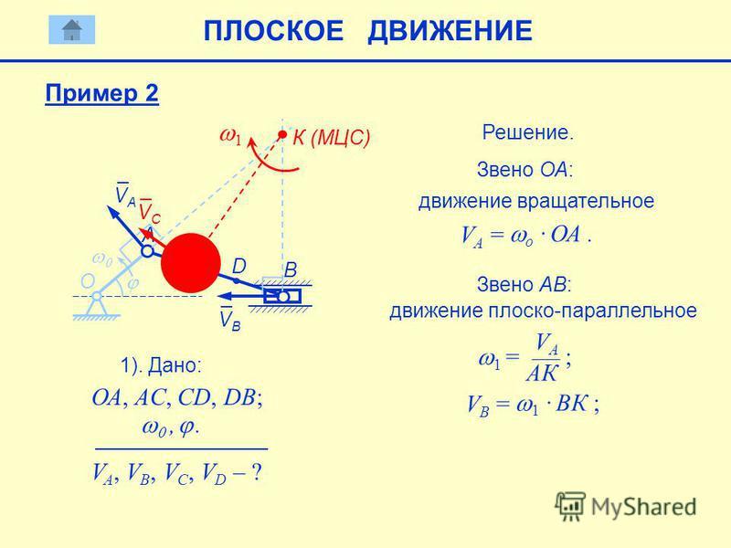 VАVА О D B C 1). Дано: ОА, AC, CD, DB; V A, V B, V C, V D – ? Решение. Звено ОА: А движение вращательное V А = o · ОА. Звено AB: движение плоско-параллельное К (МЦС) 1 VВVВ 1 = VА VА АК ; V В = 1 · BК ; ПЛОСКОЕ ДВИЖЕНИЕ VCVC,. Пример 2