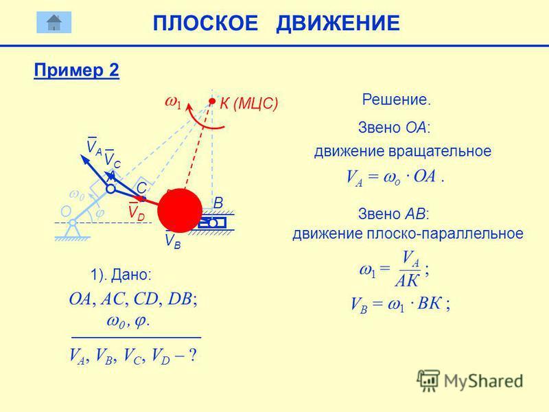 VАVА О D B C 1). Дано: ОА, AC, CD, DB; V A, V B, V C, V D – ? Решение. Звено ОА: А движение вращательное V А = o · ОА. Звено AB: движение плоско-параллельное К (МЦС) 1 VВVВ 1 = VА VА АК ; V В = 1 · BК ; ПЛОСКОЕ ДВИЖЕНИЕ VCVC VDVD,. Пример 2