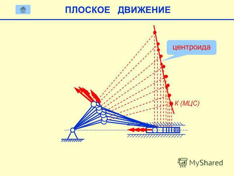 ПЛОСКОЕ ДВИЖЕНИЕ К (МЦС) центроида