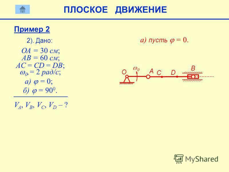 2). Дано: V A, V B, V C, V D – ? ПЛОСКОЕ ДВИЖЕНИЕ ОА = 30 см; АВ = 60 см; AC = CD = DB;,= 2 рад/с; a) = 0; б) = 90 0. a) пусть = 0. B О А C D Пример 2