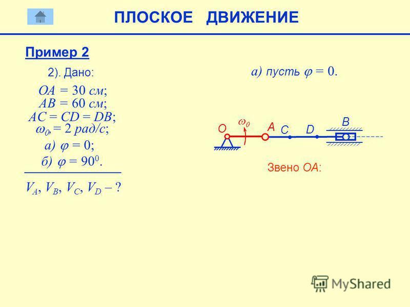 2). Дано: V A, V B, V C, V D – ? ПЛОСКОЕ ДВИЖЕНИЕ ОА = 30 см; АВ = 60 см; AC = CD = DB;,= 2 рад/с; a) = 0; б) = 90 0. a) пусть = 0. B О А C D Звено ОА: Пример 2