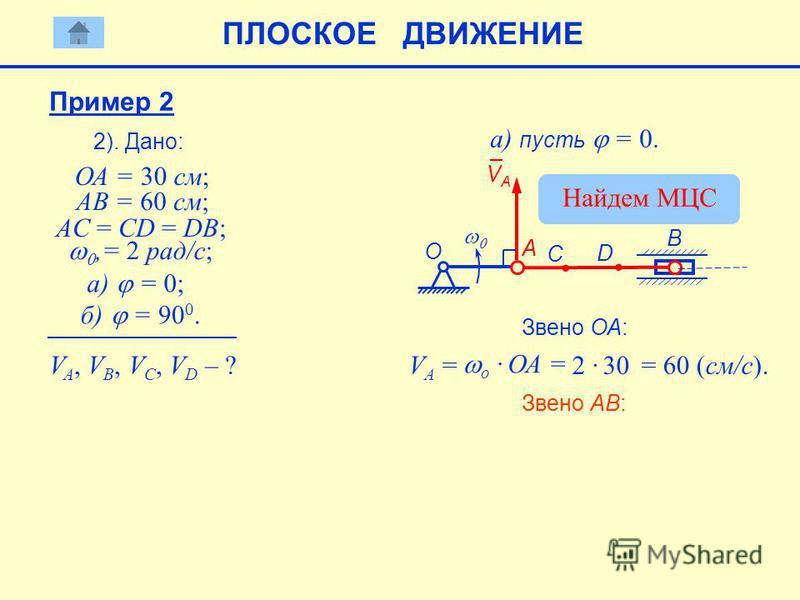 2). Дано: V A, V B, V C, V D – ? ПЛОСКОЕ ДВИЖЕНИЕ ОА = 30 см; АВ = 60 см; AC = CD = DB;,= 2 рад/с; a) = 0; б) = 90 0. a) пусть = 0. B О А C D Звено ОА: VАVА V А = o · ОА = 2 · 30 = 60 (см/с). Звено АВ: Найдем МЦС Пример 2