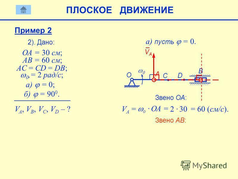 2). Дано: V A, V B, V C, V D – ? ПЛОСКОЕ ДВИЖЕНИЕ ОА = 30 см; АВ = 60 см; AC = CD = DB;,= 2 рад/с; a) = 0; б) = 90 0. a) пусть = 0. B О А C D Звено ОА: VАVА V А = o · ОА = 2 · 30 = 60 (см/с). Звено АВ: Пример 2