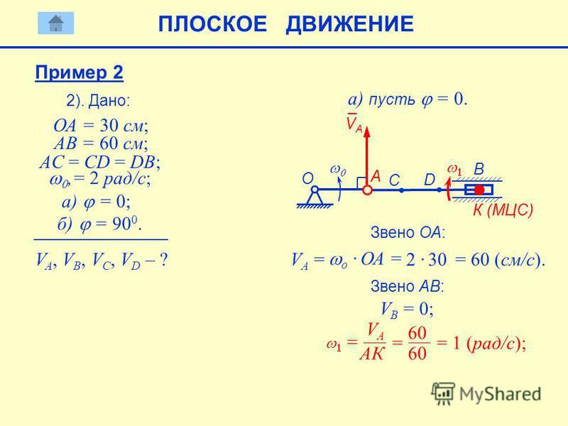2). Дано: V A, V B, V C, V D – ? ПЛОСКОЕ ДВИЖЕНИЕ ОА = 30 см; АВ = 60 см; AC = CD = DB;,= 2 рад/с; a) = 0; б) = 90 0. a) пусть = 0. B О А C D Звено ОА: VАVА V А = o · ОА = 2 · 30 = 60 (см/с). Звено АВ: К (МЦС) V В = 0; = VА VА АК = 60 = 1 (рад/с); Пр