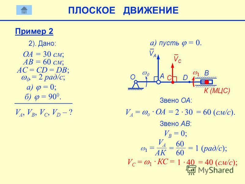 2). Дано: V A, V B, V C, V D – ? ПЛОСКОЕ ДВИЖЕНИЕ ОА = 30 см; АВ = 60 см; AC = CD = DB;,= 2 рад/с; a) = 0; б) = 90 0. a) пусть = 0. B О А C D Звено ОА: VАVА V А = o · ОА = 2 · 30 = 60 (см/с). Звено АВ: К (МЦС) V В = 0; = VА VА АК = 60 = 1 (рад/с); VС