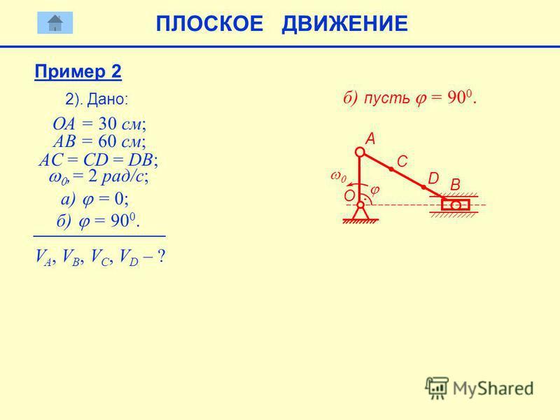 2). Дано: V A, V B, V C, V D – ? ПЛОСКОЕ ДВИЖЕНИЕ ОА = 30 см; АВ = 60 см; AC = CD = DB;,= 2 рад/с; a) = 0; б) = 90 0. б) пусть = 90 0. B О А C D Пример 2