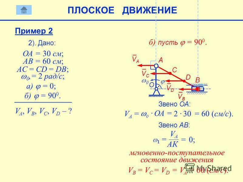 2). Дано: V A, V B, V C, V D – ? ПЛОСКОЕ ДВИЖЕНИЕ ОА = 30 см; АВ = 60 см; AC = CD = DB;,= 2 рад/с; a) = 0; б) = 90 0. б) пусть = 90 0. B О А C D Звено ОА: VАVА V А = o · ОА = 2 · 30 = 60 (см/с). Звено АВ: = VА VА АК = 0; мгновенно-поступательное сост