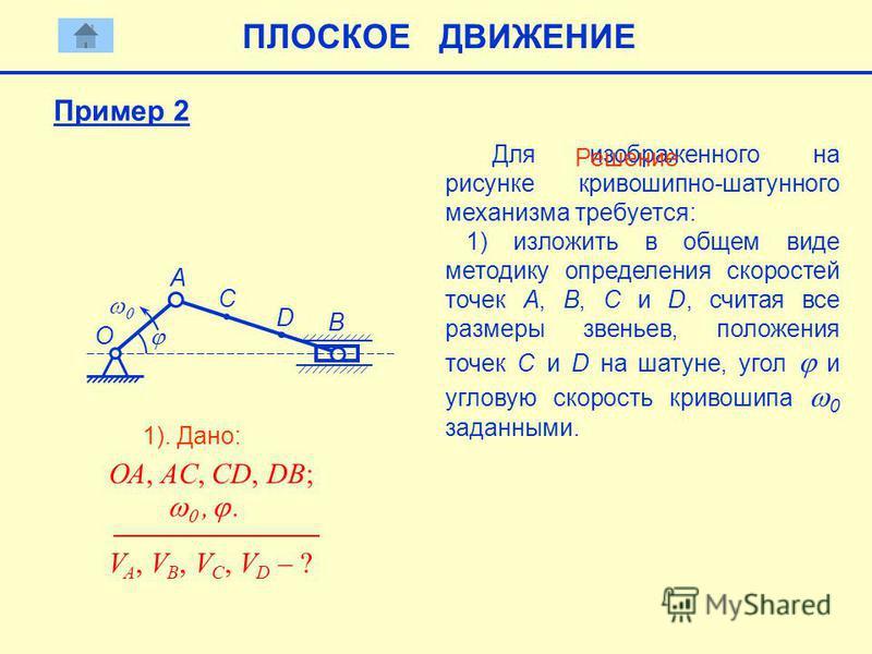 B О А C D Для изображенного на рисунке кривошипно-шатунного механизма требуется: 1) изложить в общем виде методику определения скоростей точек А, В, С и D, считая все размеры звеньев, положения точек С и D на шатуне, угол и угловую скорость кривошипа