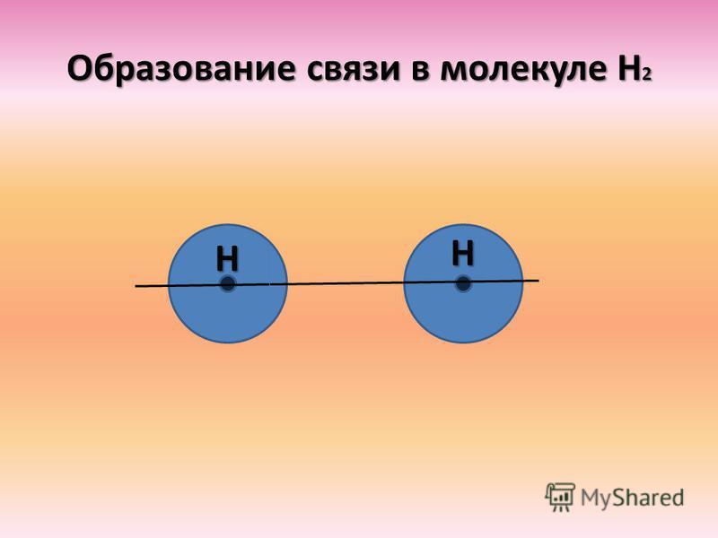 Образование связи в молекуле Н 2 НН