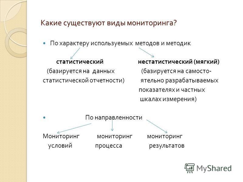Какие существуют виды мониторинга ? По характеру используемых методов и методик статистический нестатистический ( мягкий ) ( базируется на данных ( базируется на самострой - статистической отчетности ) ятельно разрабатываемых показателях и частных шк