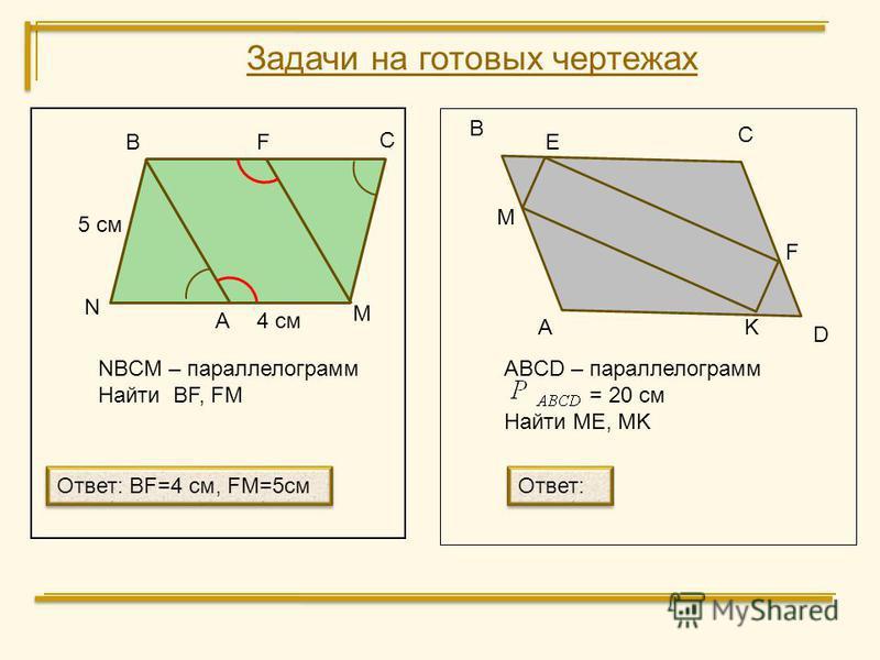 В С M N NBCM – параллелограмм Найти BF, FM А В С D E 4 см 5 см ABCD – параллелограмм = 20 см Найти ME, MK Ответ: BF=4 см, FM=5см А F M F K Задачи на готовых чертежах Ответ: