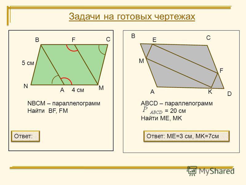 В С M N NBCM – параллелограмм Найти BF, FM А В С D E 4 см 5 см ABCD – параллелограмм = 20 см Найти ME, MK Ответ: ME=3 см, MK=7 см А F M F K Задачи на готовых чертежах Ответ: