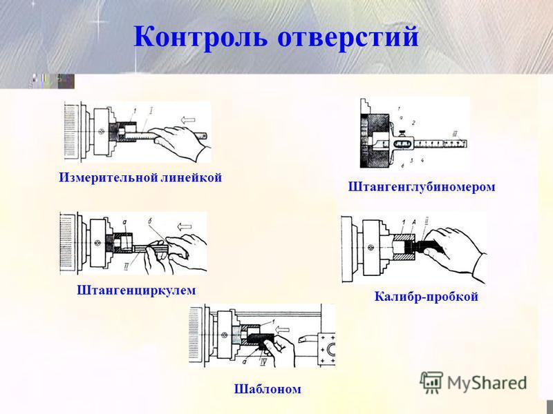 Контроль отверстий Измерительной линейкой Штангенглубиномером Штангенциркулем Калибр-пробкой Шаблоном