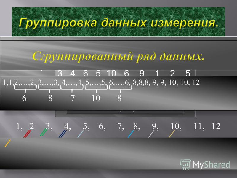 Кратюююностью варианты измерения называется число k, которое показывает сколько раз встретилась варианта среди всех данных конкретного измерения. 2 10 2 3 4 5 3 8 9 4 3 5 2 5 3 3 5 6 6 5 3 4 6 5 10 6 9 1 2 5 9 8 2 4 5 1 5 4 3 4 6 12 3 4 6 2 6 1 5 6 З