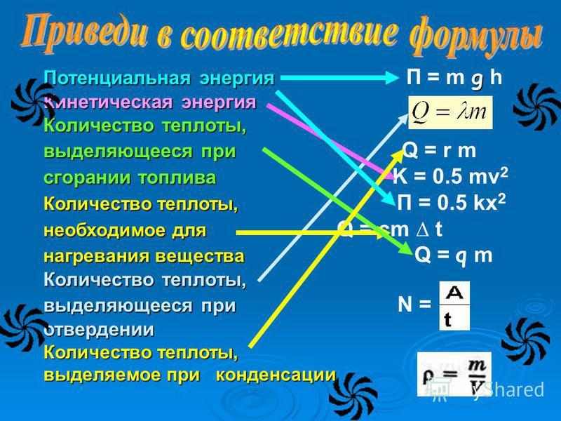 Приведите математическую формулу записи закона сохранения энергии при тепловых процессах (первого закона термодинамики) с учетом правила знаков для тела в следующих случаях: А) телу передают количество теплоты, и оно расширяется, совершая работу прот