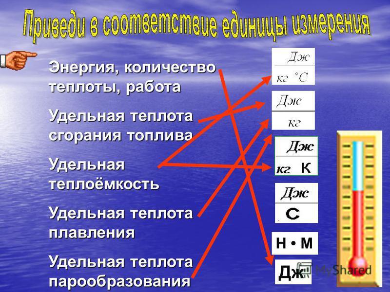Потенциальная энергия g Потенциальная энергия П = m g h Кинетическая энергия Количество теплоты, выделяющееся при выделяющееся при Q = r m сгорании топлива сгорании топлива K = 0.5 mv 2 Количество теплоты, Количество теплоты, П = 0.5 kx 2 необходимое