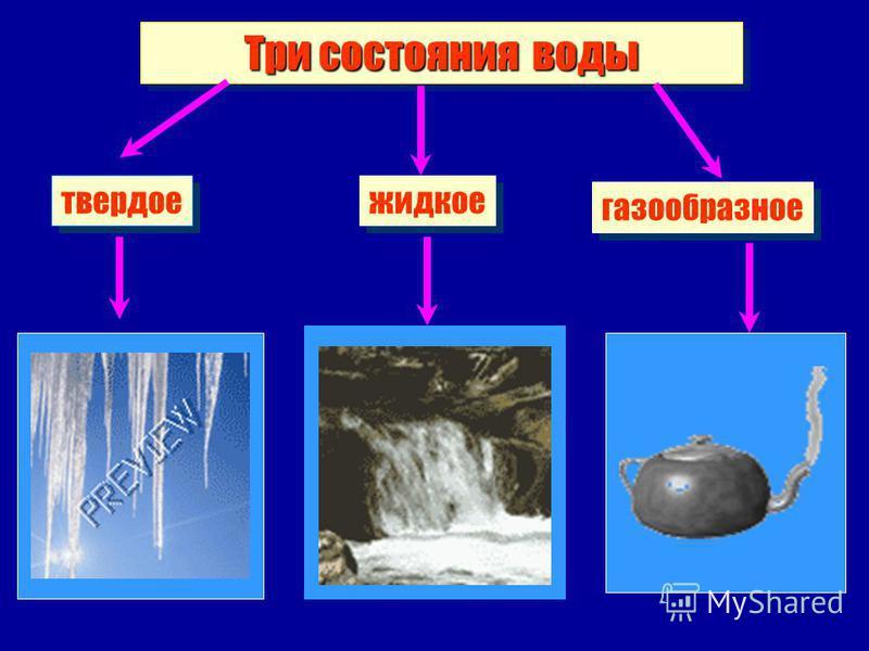 Энергия, количество теплоты, работа Удельная теплота сгорания топлива Удельная теплоёмкость Удельная теплота плавления Удельная теплота парообразования H M Дж