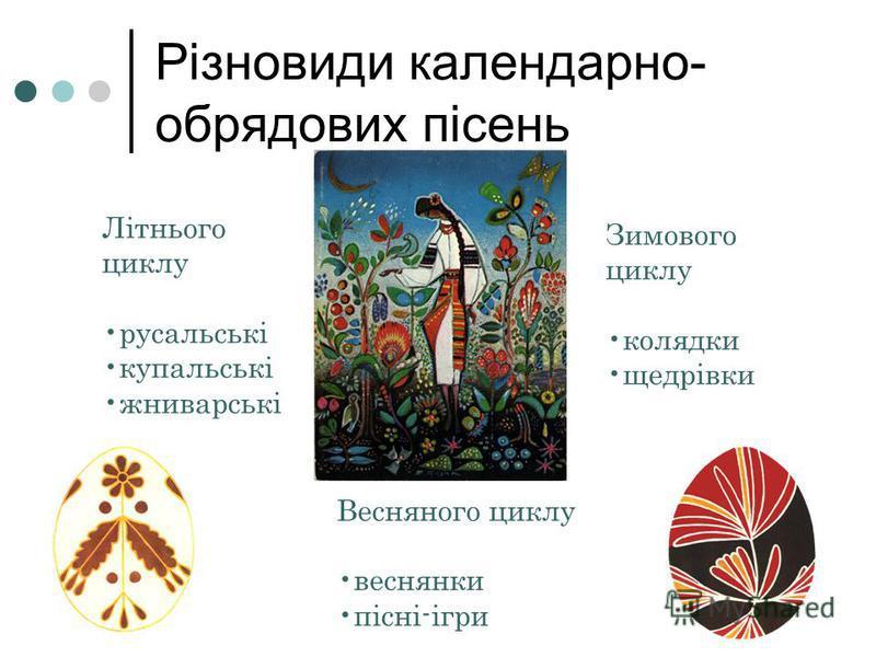 Різновиди календарно- обрядових пісень Літнього циклу русальські купальські жниварські Зимового циклу колядки щедрівки Весняного циклу веснянки пісні-ігри