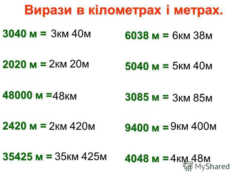 Вирази в кілометрах і метрах. 3040 м = 2020 м = 48000 м = 2420 м = 35425 м = 6038 м = 5040 м = 3085 м = 9400 м = 4048 м = 3км 40м 2км 20м 48км 2км 420м 35км 425м 6км 38м 5км 40м 3км 85м 9км 400м 4км 48м