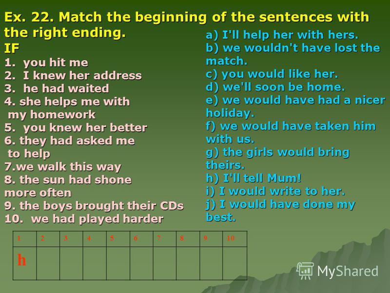 Ex. 22. Match the beginning of the sentences with the right ending. IF 1. you hit me 2. I knew her address 3. he had waited 4. she helps me with my homework my homework 5. you knew her better 6. they had asked me to help to help 7. we walk this way 8